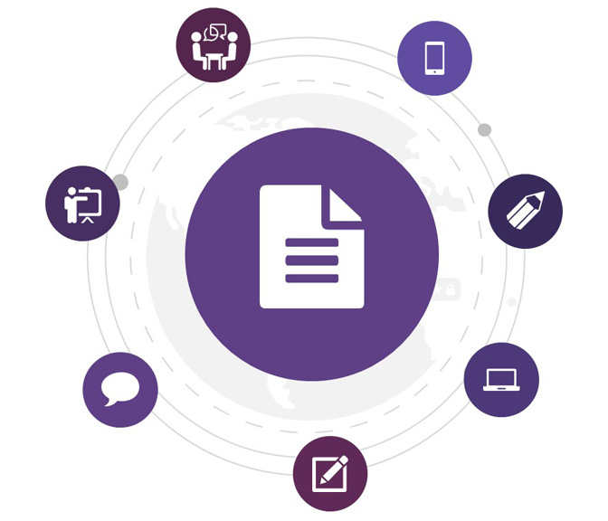Marketing contract packages